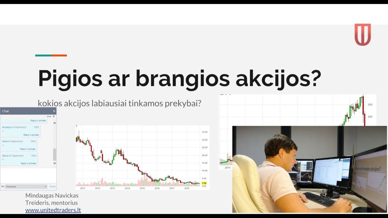 Aktas geriausia interneto akcijų prekybos bendrovė Lietuvoje Akcijos