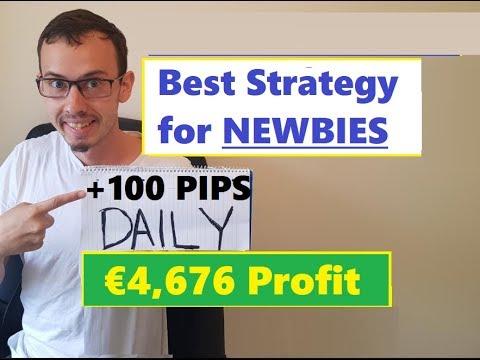 charlie burton prekybos strategija