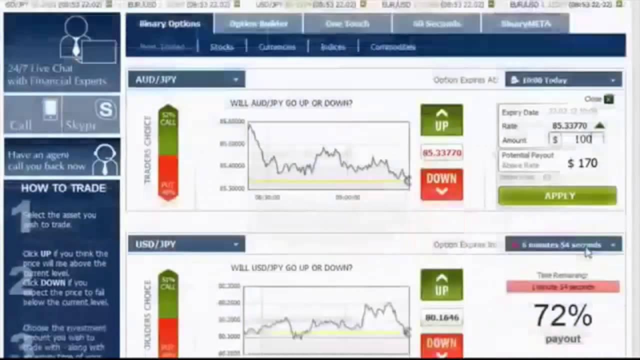 Option binaire Borås: Free Stock Option Trading Tips