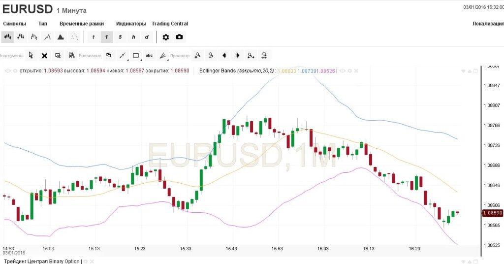 uparty rinkos pasirinkimo strategijos)