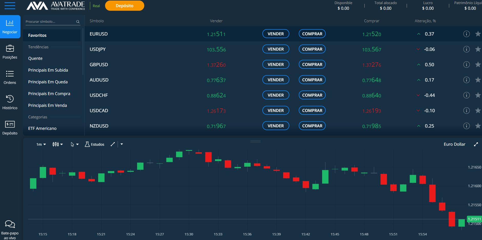 bitcoin prekybos apimtis koreliuoja su alt monetomis