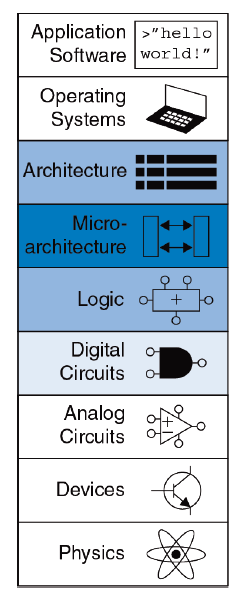 ebook harmonikos prekybos sistema