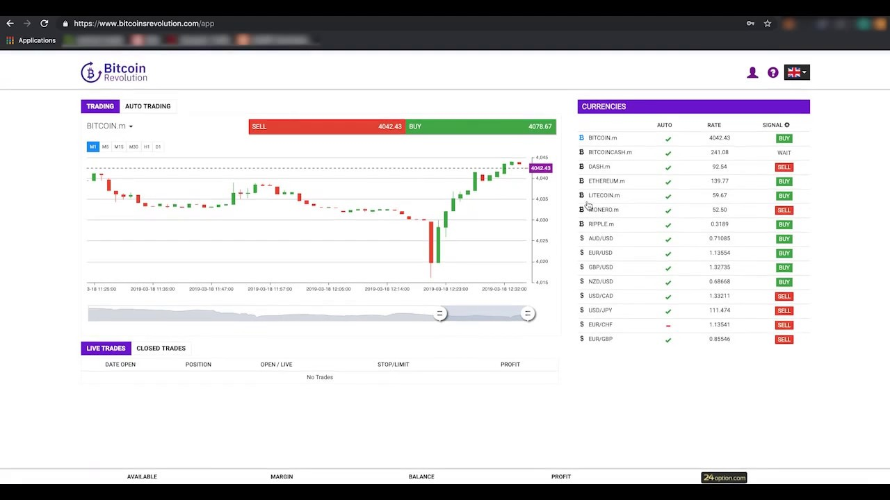 prekybos apimtys bitkoinai per dien