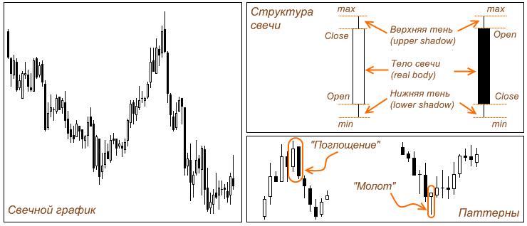 diagramos modeliai trys juodos varnos
