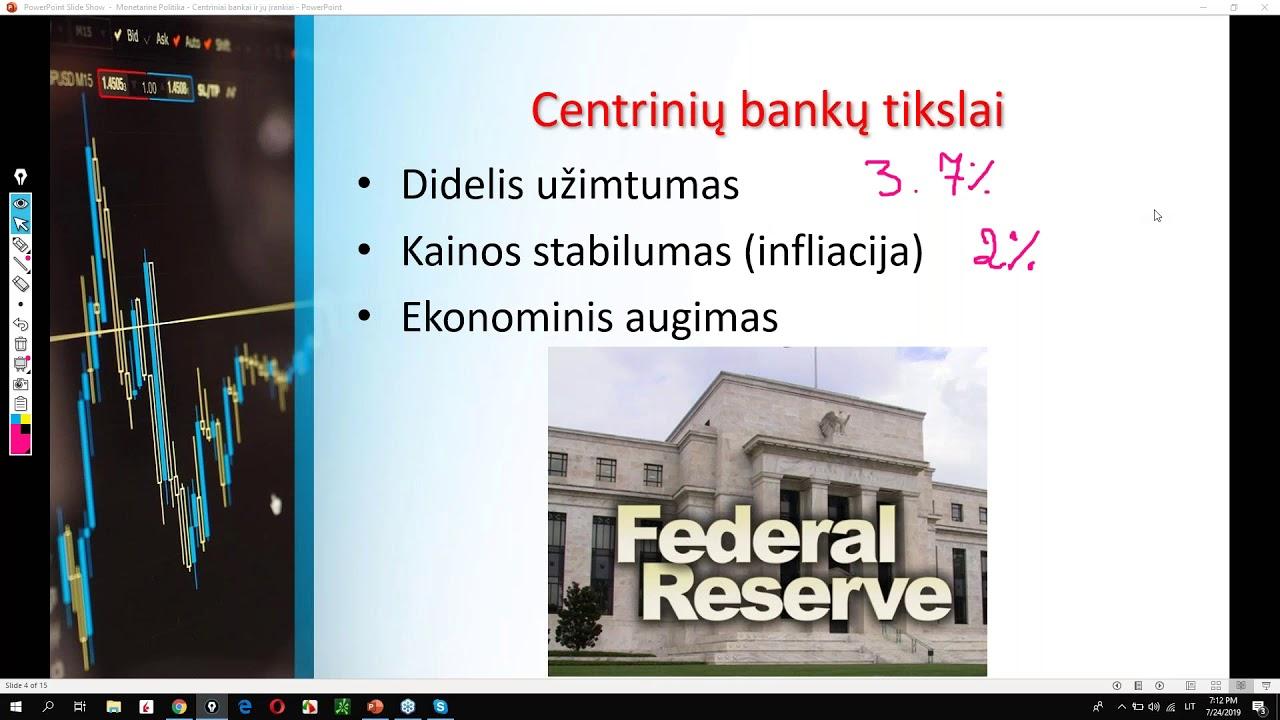 išmokti prekiauti forex kaip bankai ig prekyba dvejetainiais opcionais