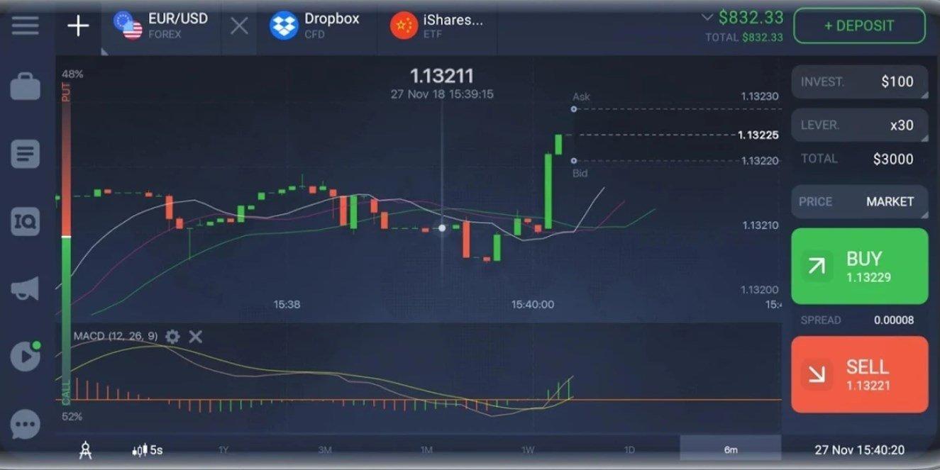iq option trading programos atsisiuntimas)