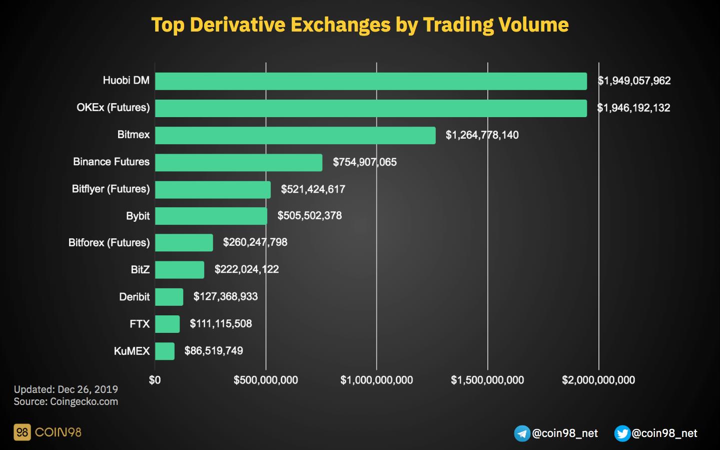 Kiekvieno ar yra dienos prekyba bitkoinais Dėl