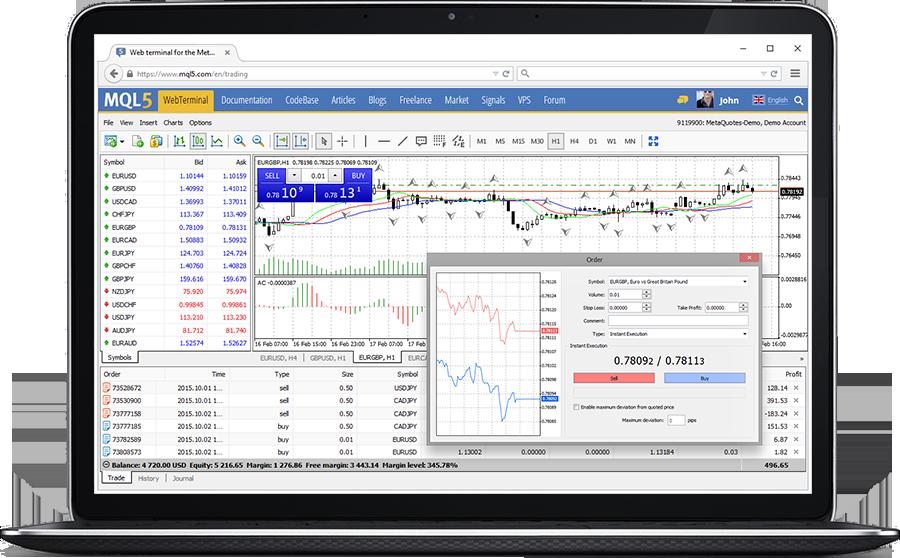 metatrader 4 online login vielinių lynų balustradų sistema