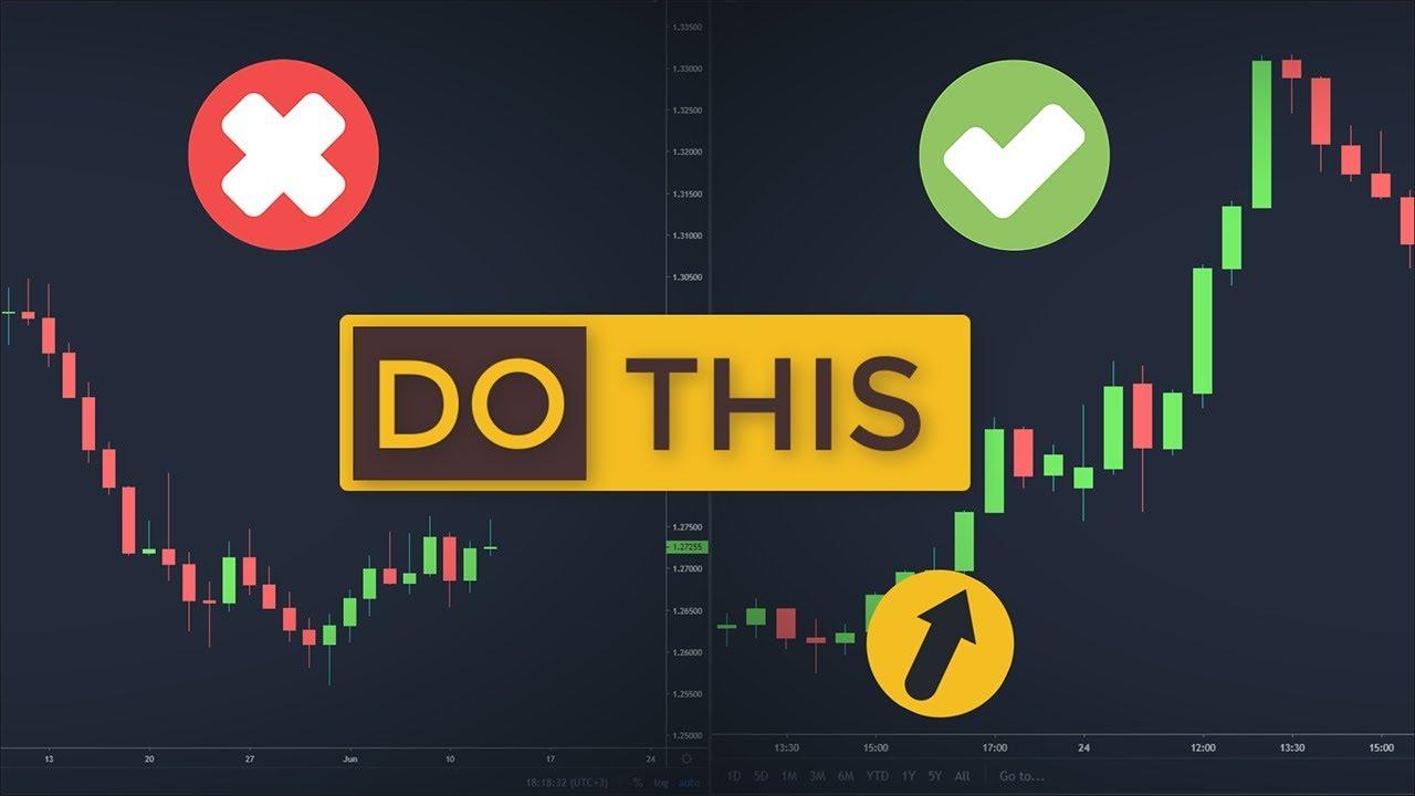 paaiškintos akcijų rinkos galimybės