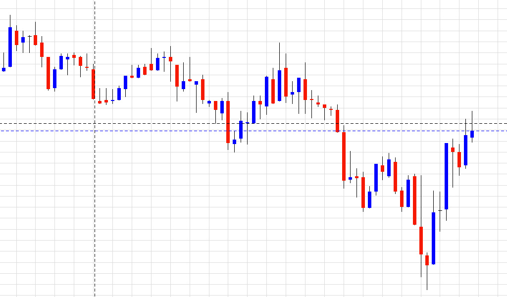 trader d options binaires salaire)