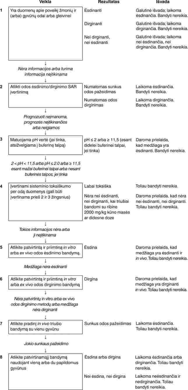 Daktaro disertacija. Kestutis Jonelis by Kaunas University of Technology - Issuu