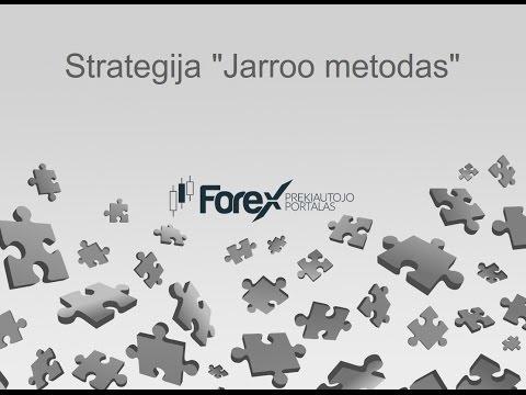 dailyfx prekybos strategija
