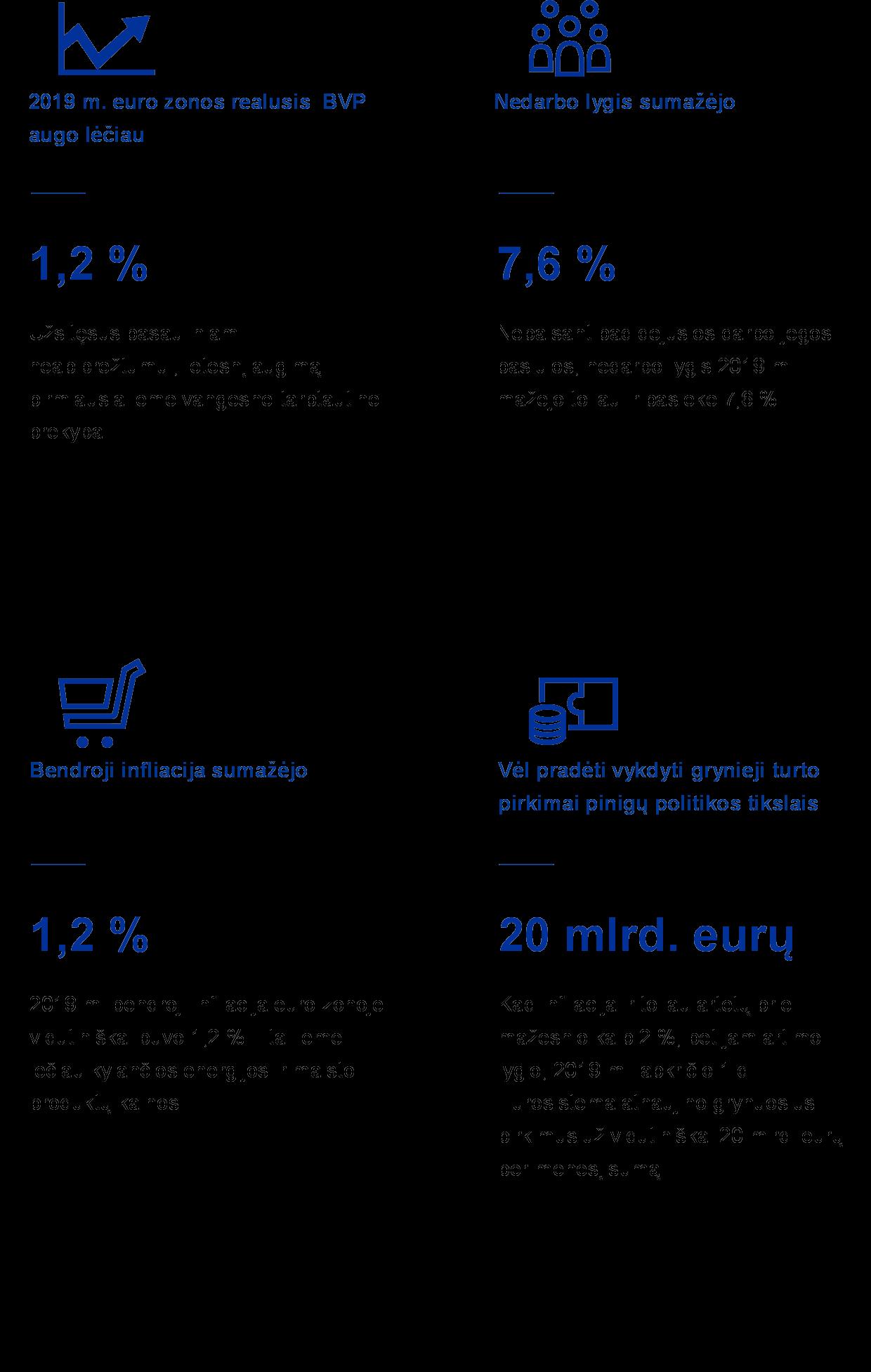 palūkanų normos išvestinių finansinių priemonių fiksuotų pajamų prekybos strategijos)
