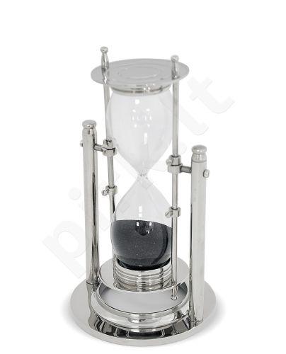 smėlio laikrodžių prekybos sistema max prekybos sistemos apžvalgos