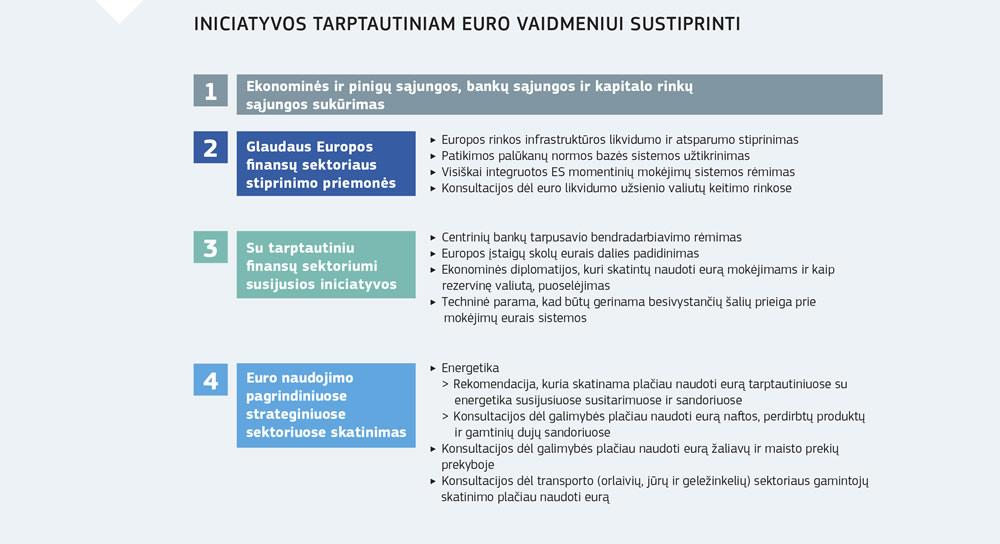 singapūro prekybos politikos prioritetai ir galimybės)