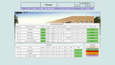 automatizuota prekybos sistemos architektūra)