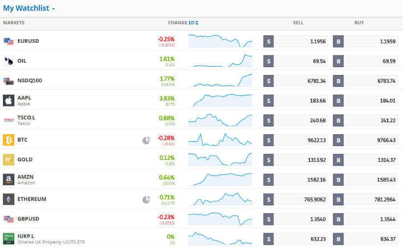 bitcoin akcij kurias galima investuoti