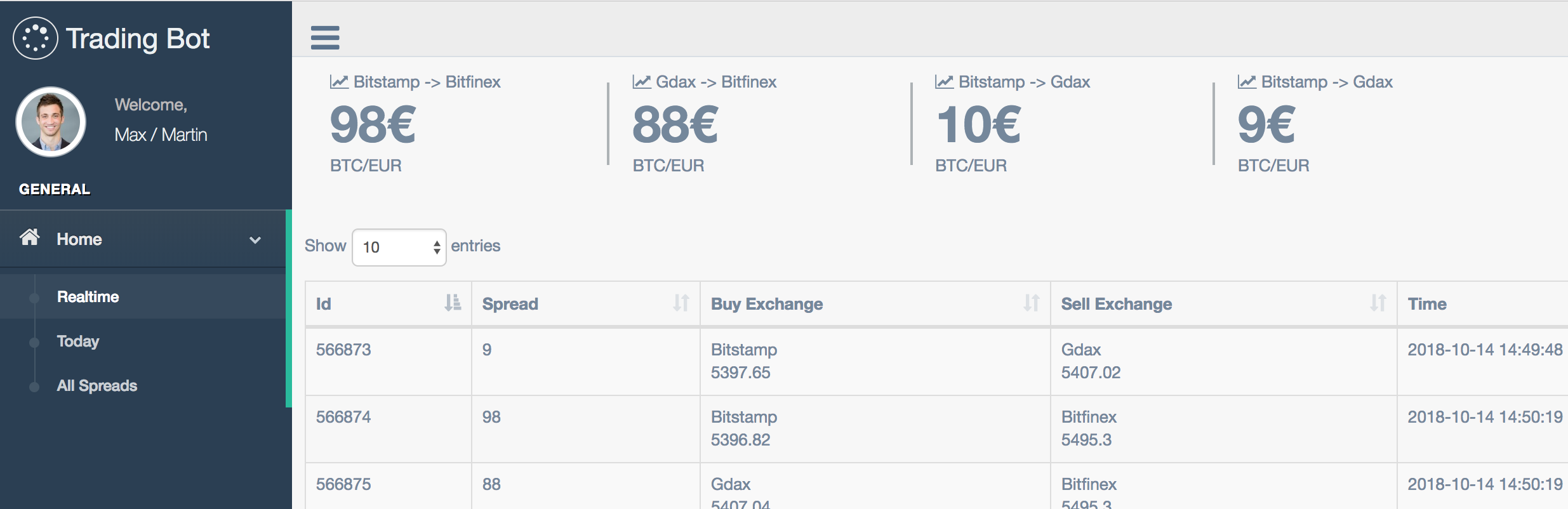 crypto trading bot github python