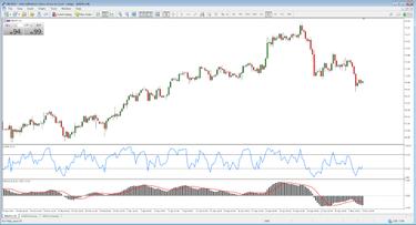 akcijų prekybos strategija ir modelis