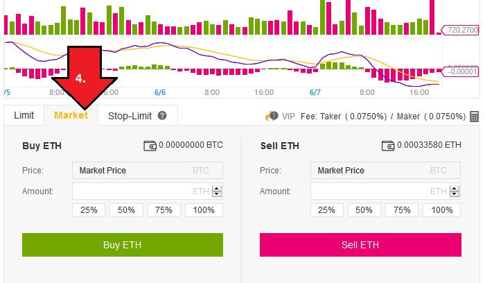 bitcoin grynj pinig prekybos cfd)