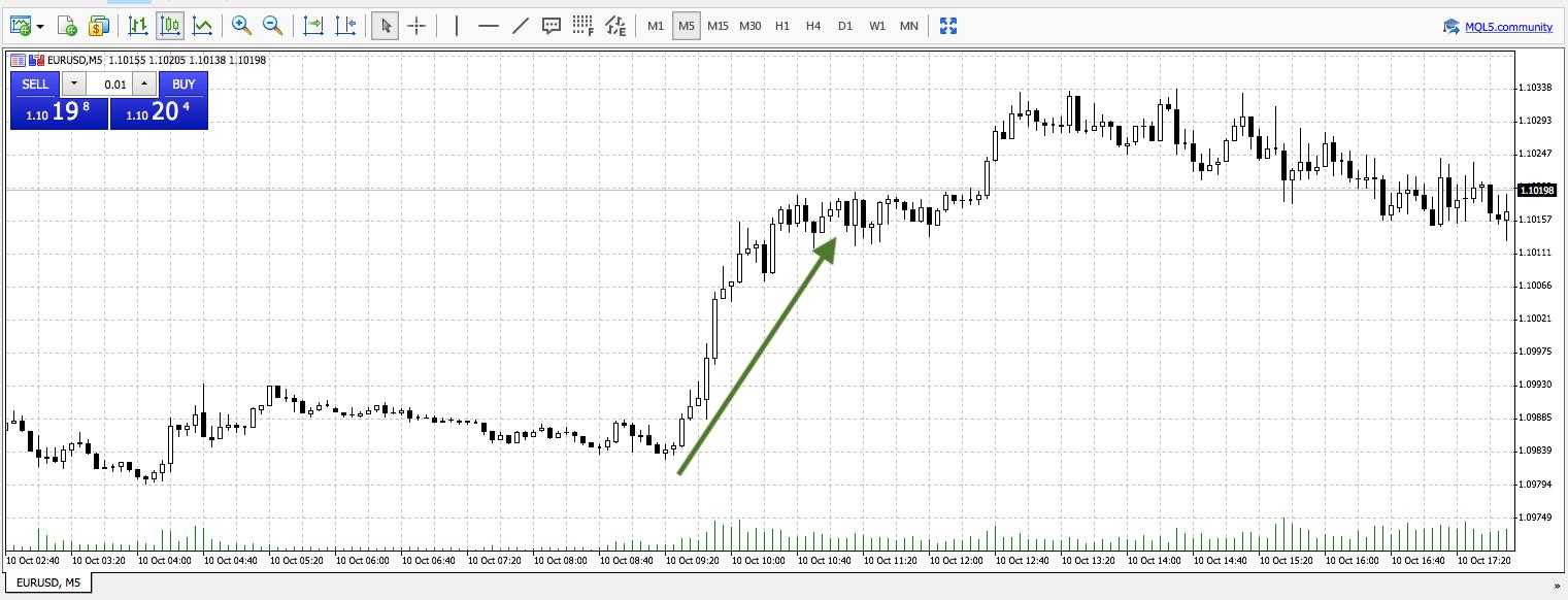 pinokio dvejetainių opcionų prekybos strategija)