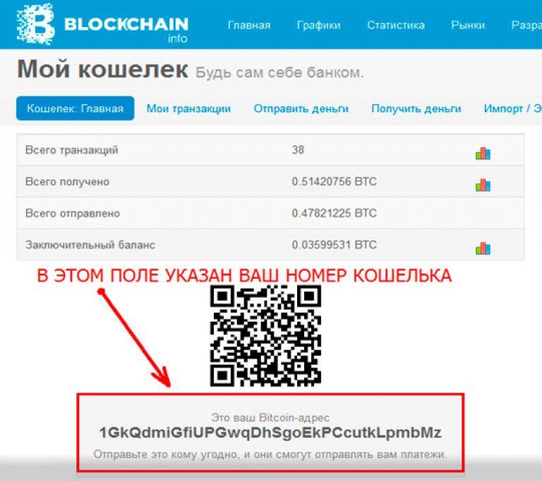 kas yra bitkoinas ir kaip)