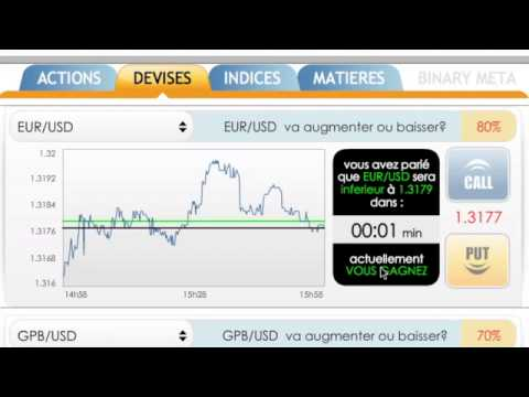 methode de trading option binaire)