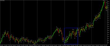 kaip prekiauti akcijų pasirinkimo galimybėmis pelnant aukštyn ir žemyn rinkose)