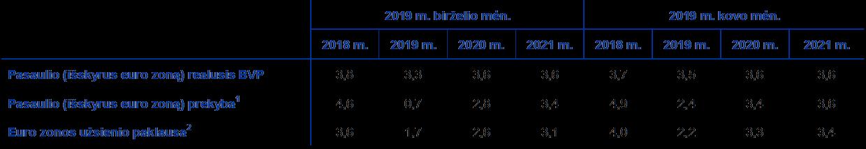 prekyba dvejetainiu pasirinkimo sandoriu 2021 m)