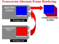 crossfire wiki prekybos sistema