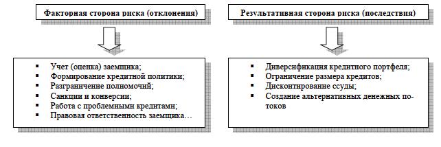 sudėtingos sistemos įskaitant banko sandorius