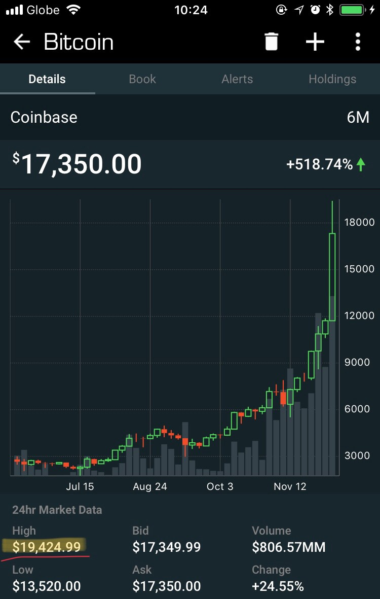 Cryptocurrency Price Alert