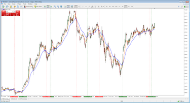 prekybos strategijos veiklos rodikliai)