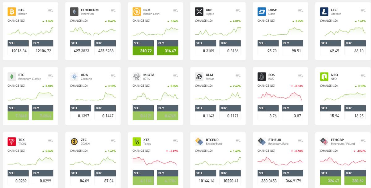 crypto trading platform)