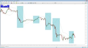 Prekyba valiutomis su MetaTrader4 platforma