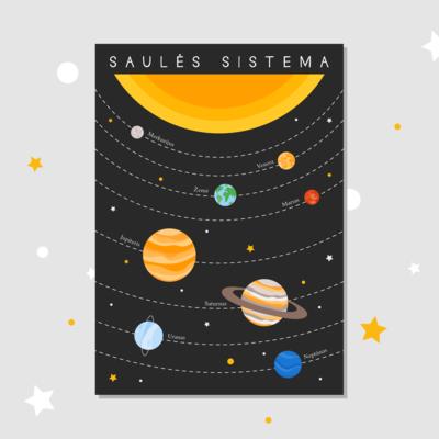 nasa saulės sistemos prekybos kortelės)