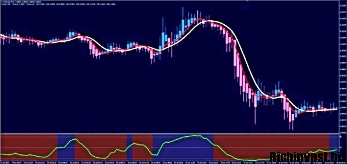 bitkoinų prekybos signalai