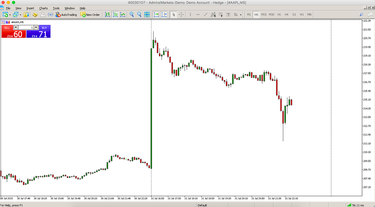 elektroninė obligacijų prekybos sistema taivanas)