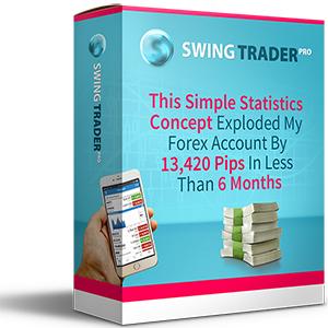 swing trader pro sistema