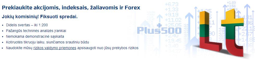 comex aukso pasirinkimo sandorių valandos)
