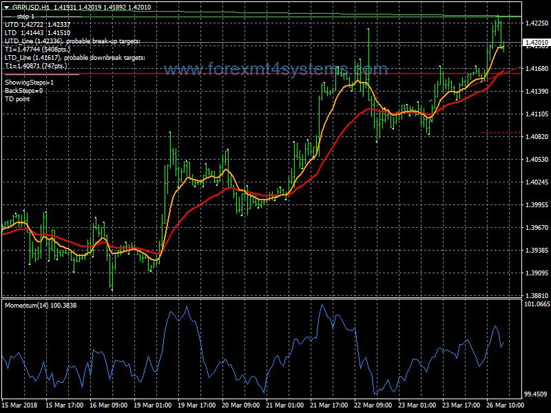 Kas yra Forex Rinka ir kaip Veikia Forex Prekyba? - Fx prekyba