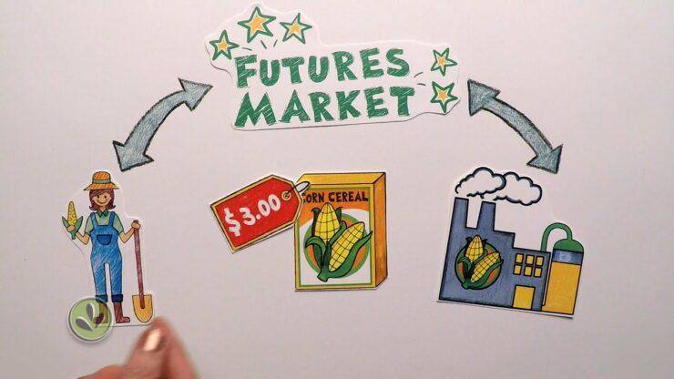 ateities ir pasirinkimo sandoriai tamil)