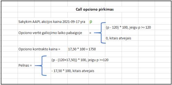 akcijų opcionų pirkimo pasekmės mokesčiams)