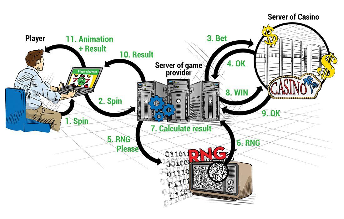 Gamintojas - grynųjų pinigų išdavimo automatai