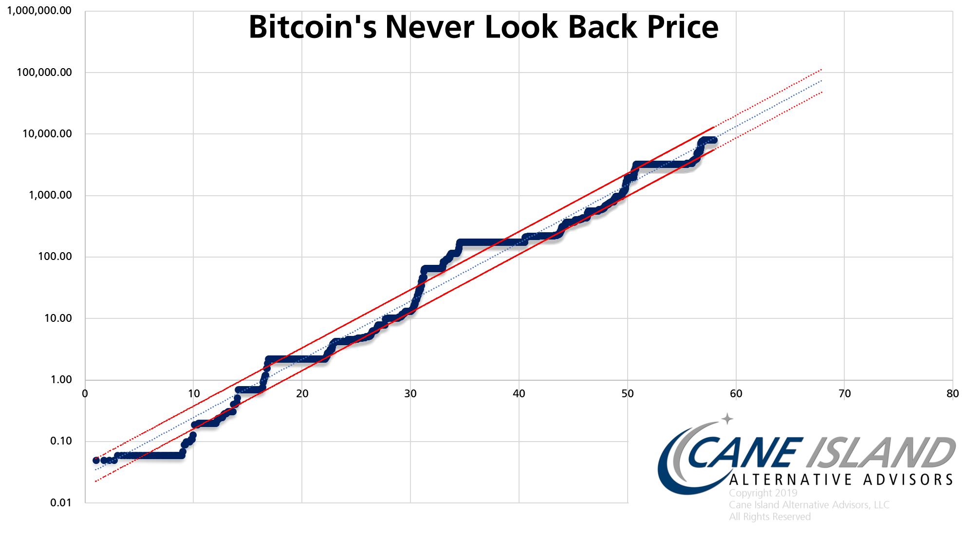 bitcoin prekybininko sistemos apvalga