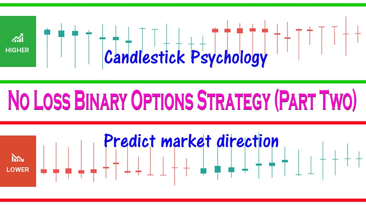 Dvejetainiai opcionai dvejetainių opcionų prekybos strategijos
