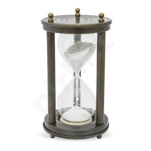 smėlio laikrodžių prekybos sistema alfa prekybos grind manesteris