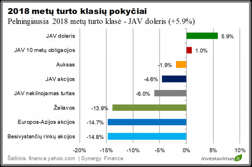prekyba savitarpio investiciniais fondais)