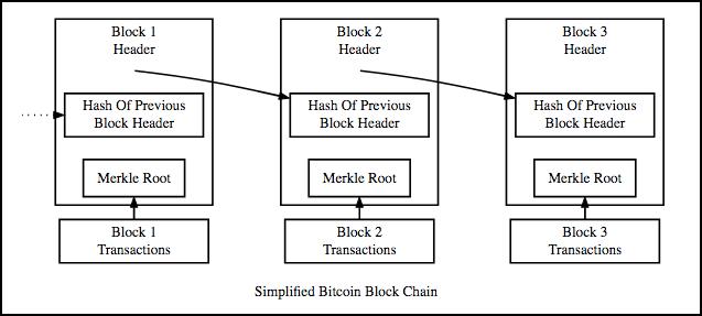 bitcoin hash type)