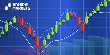 dienos diagramos prekybos strategijos